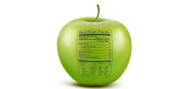 Nieporozumienie związane z fruktozą