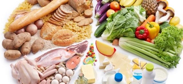 Czym jest dieta?